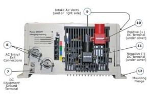 2000 Watt Pure Sine Wave Inverter - Your Best Options